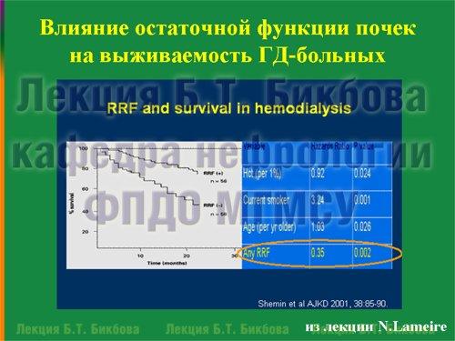 Влияние остаточной функции почек на выживаемость ГД-больных