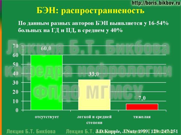 По данным разных авторов БЭН выявляется у 16-54% больных на ГД и ПД, в среднем у 40%