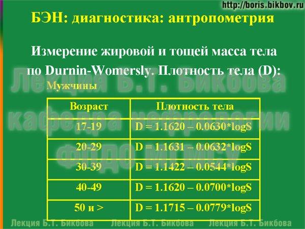 Измерение жировой и тощей масса тела по Durnin-Womersly. Плотность тела у мужчин