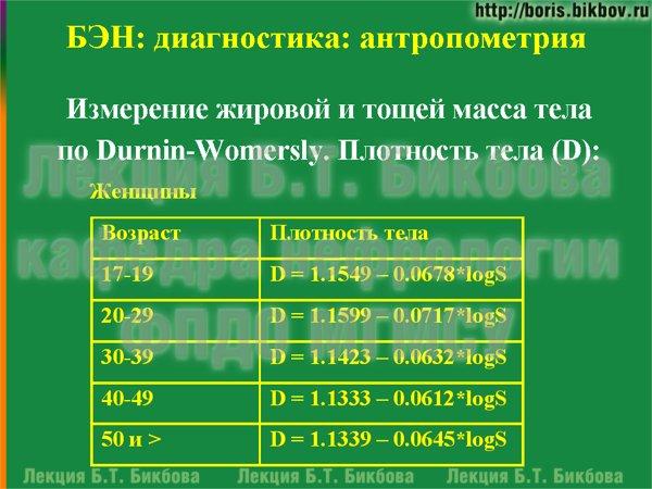 Измерение жировой и тощей масса тела по Durnin-Womersly. Плотность тела у женщин