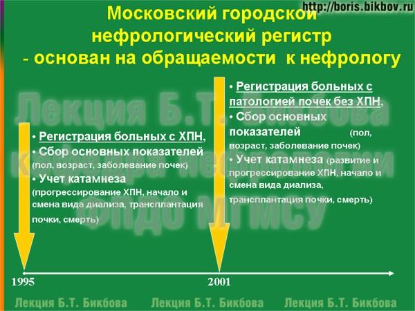 Московский городской нефрологический регистр основан на обращаемости  к нефрологу