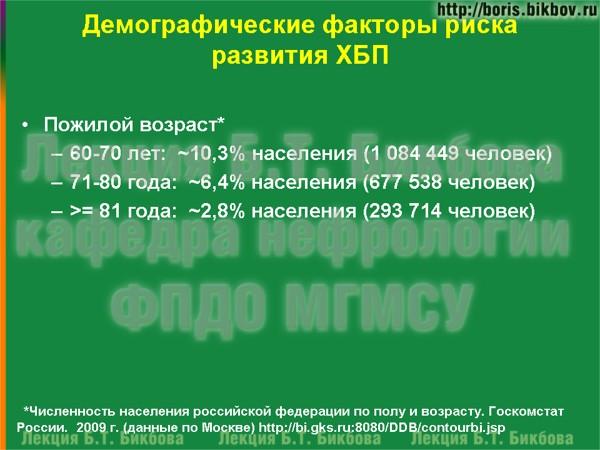 Демографические факторы риска развития хронической болезни почек в Москве