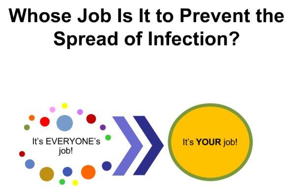 Руководство по профилактике и контролю инфекционных осложнений в медицинских и социальных учреждениях